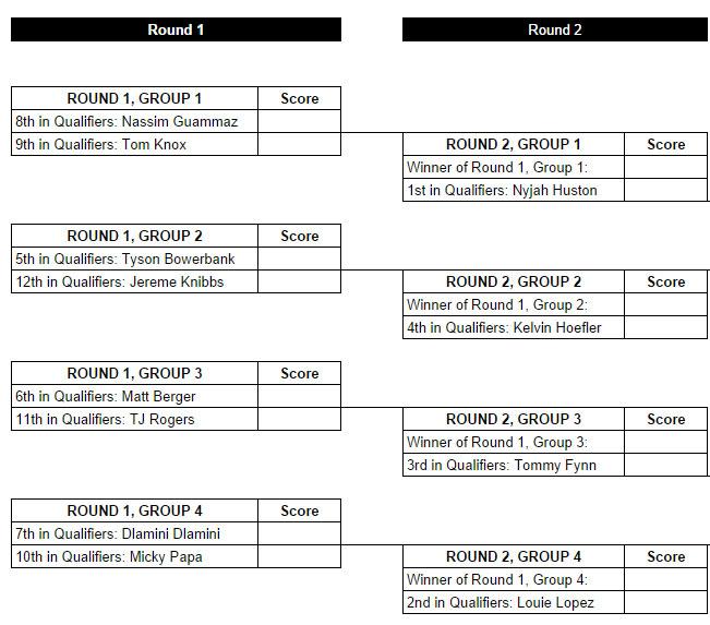 Kimberley Diamond Cup Finals Brackets